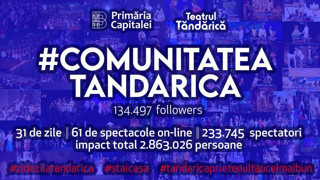 Comunitatea-Tandarica